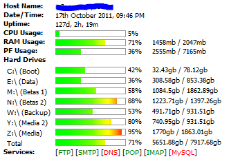 current-server-stats