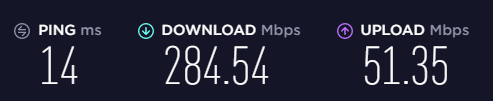 BT FTTP Speedtest